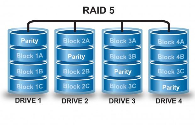Recuperare date RAID
