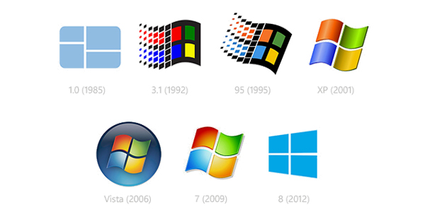 Istoria Windows